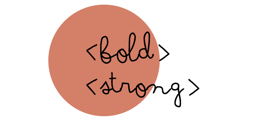 boldstrong